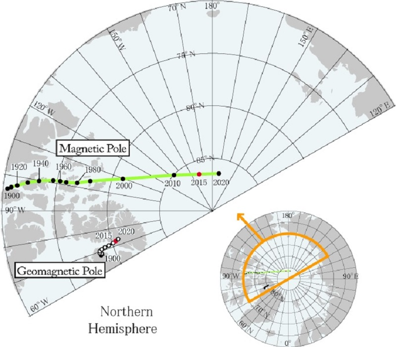Shifting Magnetic Pole Forces Rare Navigation Fix
