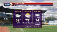 Opening with mild temps, isolated showers