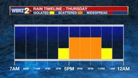 After record highs, cold front arrives Thursday evening