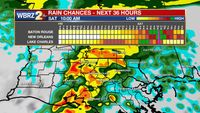 Saturday soak could cause flooding for some