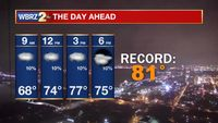Some sun may allow a run for record highs