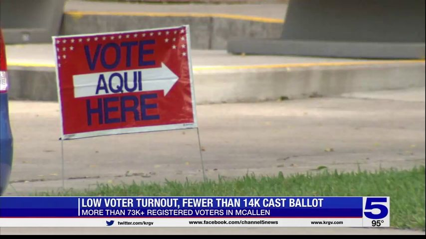 Low voter turnout in McAllen: Less than 14,000 cast ballots out of more than 73,000 registered voters