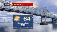 A Cooler, Breezy Start to the Workweek
