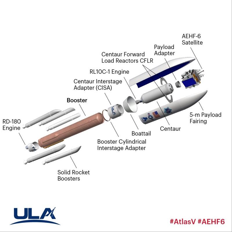 Cơ quan Trinh sát Quốc gia của Mỹ phóng vệ tinh tình báo mới