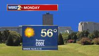 Cool Conditions to Start the Workweek