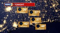Few more chilly nights, but several mild afternoons ahead