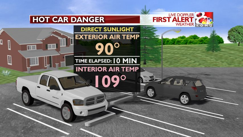 Air inside a vehicle will rise to 109-degrees after sitting 10 minutes in 90-degree weather.