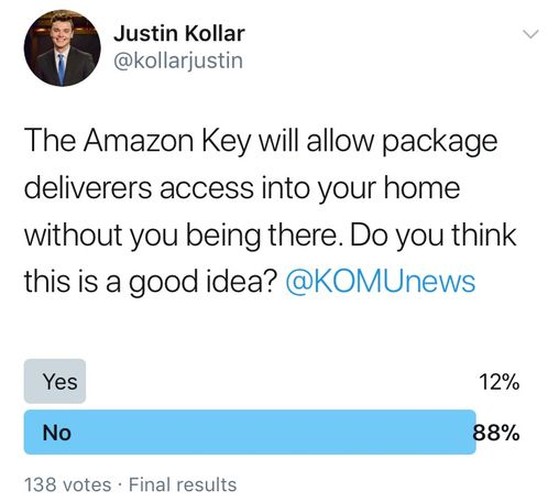 We ran a poll which illustrates the consumers concern over the Amazon Key