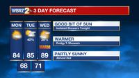 Thermometers climb through Wednesday