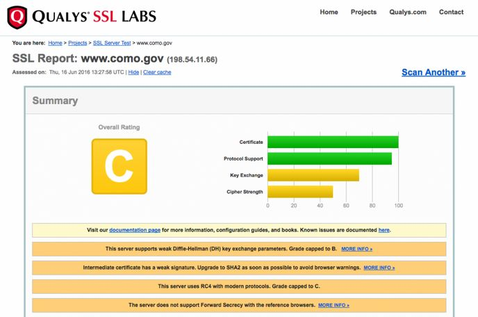 Qualys test results from the city of Columbia's online parking ticket payment webpage.