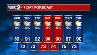 Isolated Rain Chances Exist, But More Sunshine