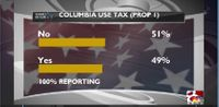 Story image: Local reaction after use tax fails in Boone County and Columbia