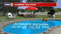 A soggy start to summer this weekend
