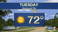 Sunny and 70s, Scattered showers return to the forecast on Thursday
