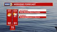Hot & humid weekend, storms on Sunday