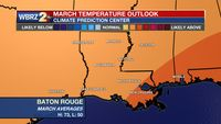 Above average temperatures expected through March