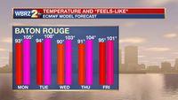 Temperatures Still Soaring Into Workweek