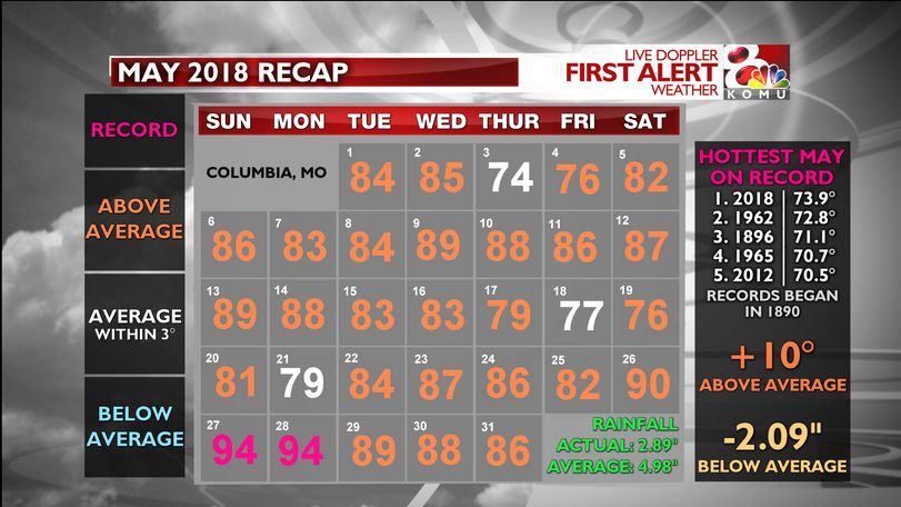 The May 2018 weather calendar.