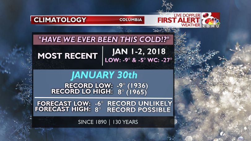 It hasn't been this cold in nearly 13 months.
