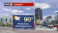 More Afternoon Storms Sunday