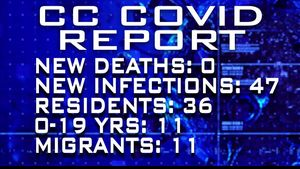 Cameron County reports 47 new positive cases... Cameron County reports 47 new positive cases of COVID-19